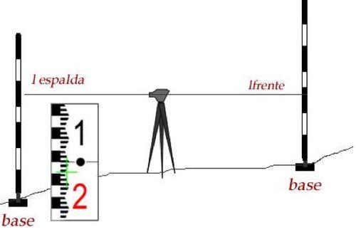 10 ejemplo nivelacion