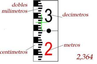 8 medicion de una mira