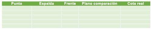 9 plantilla cotas