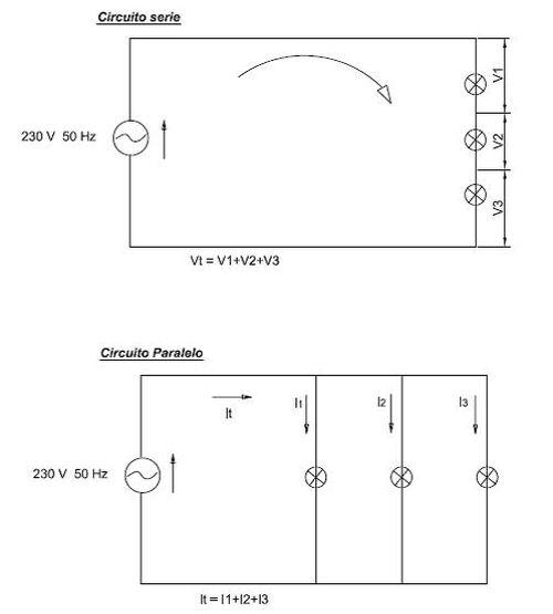 circuito serie paralelo foco empotrado