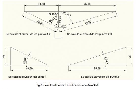 calculo sombras 3