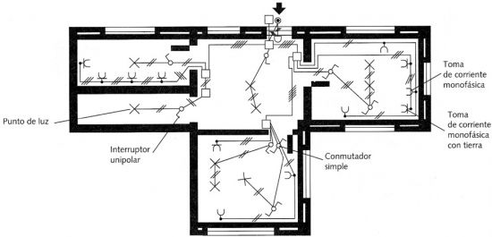 plano instalacion