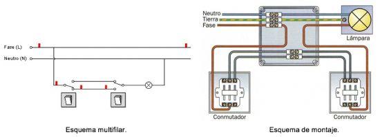 punto luz interruptores