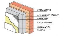 ¿Qué es la envolvente térmica de un edificio?