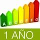 Cuanto cuesta un certificado energético: 1 año de evolución del precio.
