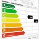 Cómo es la etiqueta energética