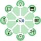 Edificios de Consumo de Energía Casi Nulo: El papel de los sistemas abiertos a través de KNX