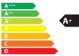 ¿Por qué necesito el certificado energético?