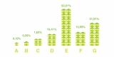 ¿Cuánto consume una casa con certificado energético F?