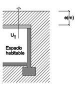 espacio habitable 3