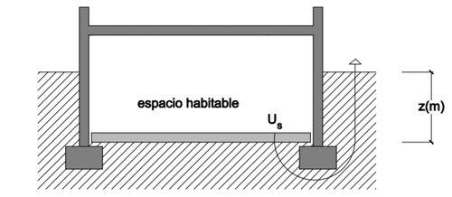 espacio habitable