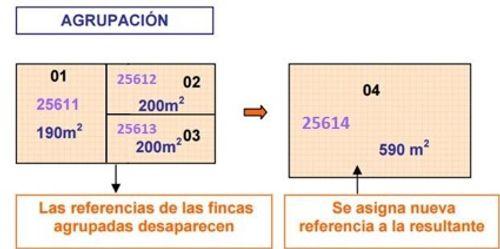 Es un esquema en el que se hace una representación de que las fincas agrupadas deben tener cada una una superficie mayor a la quinta parte de la superficie total del terreno de la agregación.
