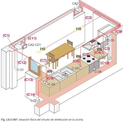 plano instalacion electrica cocina