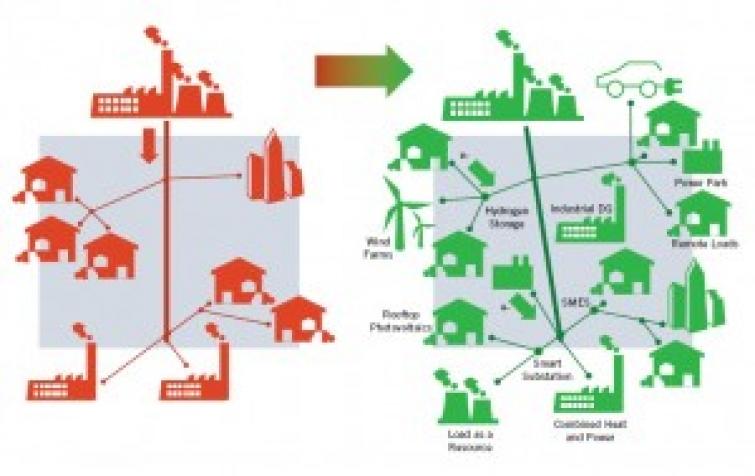 Los avances en tecnología Smart Grid se presentarán en MATELEC 2012