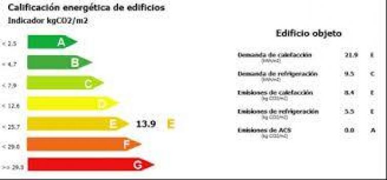 co2 certificado energetico