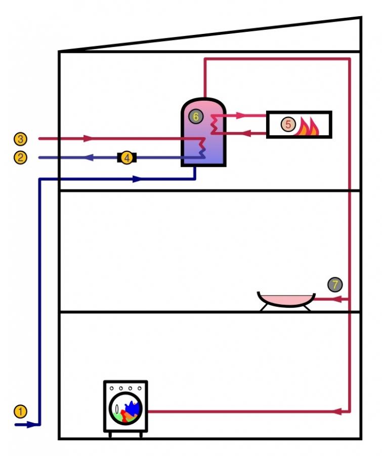 calefaccion central normativa