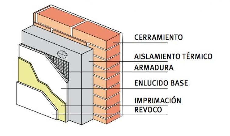 envolvente termica edificio aislamiento