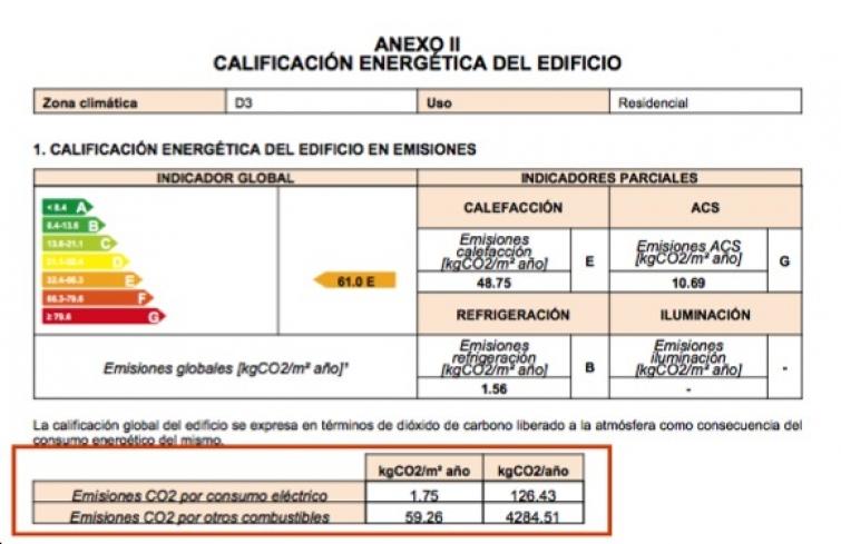 calificacion energetica del edificio