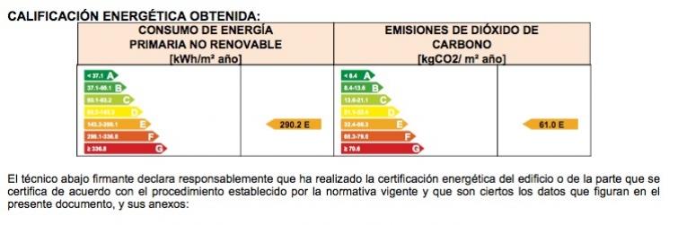 indicador consumo de energia primaria ce3x