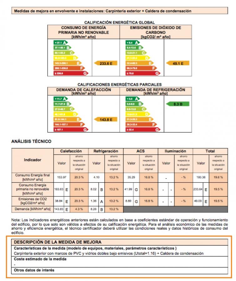 coste estimado de la medida de mejora ce3x