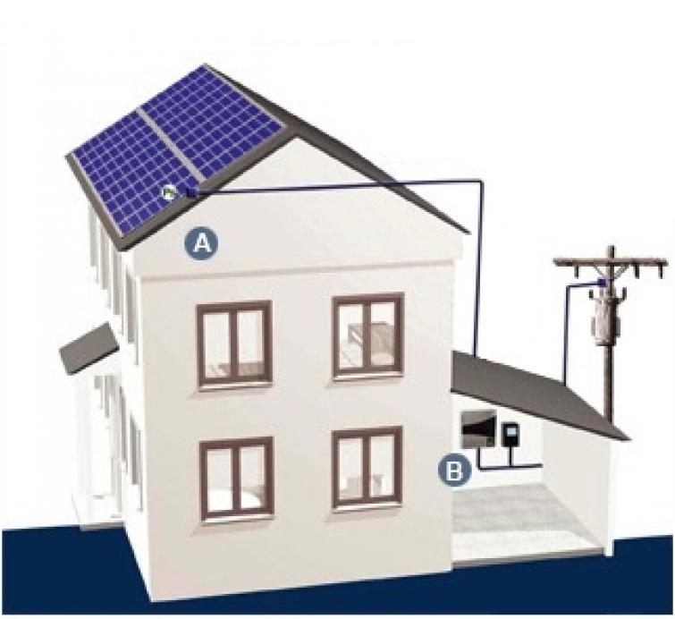 autoconsumo electrico vivienda