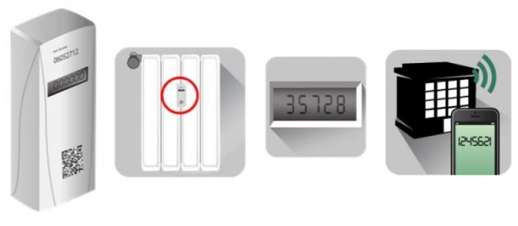 ahorro energetico calefaccion central