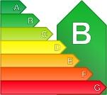 Calificación energética B para Piso, 50-80 m2 en