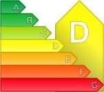 Calificación energética D para Piso, 50-80 m2 en